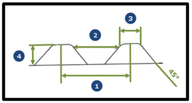 Bildbeschreibung: Das Bild zeigt am Querschnitt der Rippenprofile die wichtigsten einzuhaltenden Abstände (ohne Maßangaben). Ende der Bildbeschreibung.
