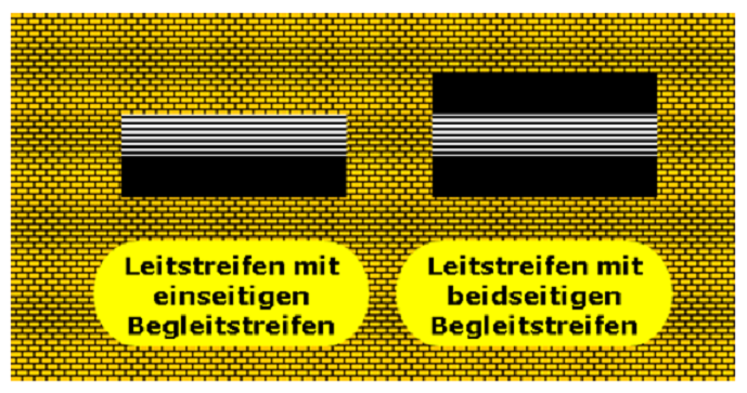 Bildbeschreibung: Das Bild zeigt vor einem hellen Hintergrund im linken Beispiel einen weißen Leitstreifen der nur mit einem (schwarzen) Begleitstreifen versehen ist. Im rechten Beispiel ist der weiße Leitstreifen beidseitig mit schwarzen Begleitstreifen eingefasst. Ende der Bildbeschreibung.