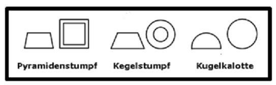 Bildbeschreibung: Das Bild zeigt die Seitenansicht und Draufsicht auf die Noppenprofile (von links nach rechts) Pyramidenstumpf, Kegelstumpf, Kugelkalotte. Ende der Bildbeschreibung.