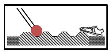 Bildbeschreibung: Das Bild zeigt Bodenindikatoren in Seitenansicht (Querschnitt), die gut mit dem Blindenlangstock und den Füßen gut wahrnehmbar sind. Ende der Bildbeschreibung.