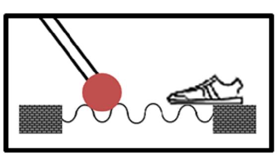 Bildbeschreibung: Das Bild verdeutlicht am Querschnitt der Rippenprofile die eingeschränkte taktile Wahrnehmbarkeit von Blindenlangstock (links) und den Füßen (rechts). Ende der Bildbeschreibung.