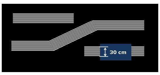 Bildbeschreibung: Das Bild 15 zeigt beispielhaft drei Leitstreifen. Dabei verlaufen zwei geradlinig und ein Leitstreifen weist Verschwenkunen unter 45° auf. Ende der Bildbeschreibung.