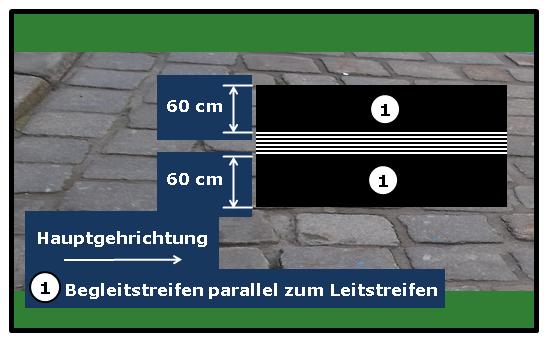 Bildbeschreibung: Das Bild 16 zeigt einen Leitstreifen, welcher beidseitig mit Begleitstreifen, zum stark strukturierten Gehwegbelag, versehen ist. Ende der Bildbeschreibung.