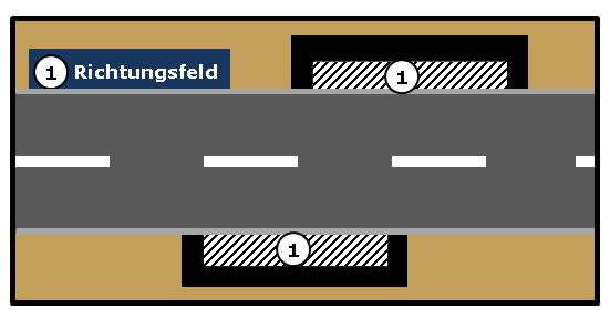 Bildbeschreibung: Das Bild 12 zeigt zwei Richtungsfelder, die sich am Fahrbahnrand nicht direkt gegenüber liegen. Ende der Bildbeschreibung.