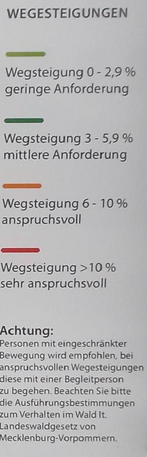 Bildbeschreibung: Bild 4 zeigt folgende Wegesteigungen und Anforderungen an: hellgrüne Linie: Wegesteigerung 0-2,9% - geringe Anforderung, dunkelgrüne Linie: Wegesteigerung 3-5,9% - mittlere Anforderung, orange Linie: Wegesteigerung 6-10% - anspruchsvoll und rote Linie: mehr als 10% - sehr anspruchsvoll. Ende der Bildbeschreibung.