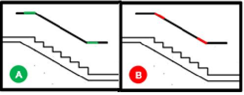 Bildbeschreibung: Bild 3 zeigt eine Seitenansicht einer von recht unten nach links oben verlaufenden Treppe. Ende der Bildbeschreibung. Treppe