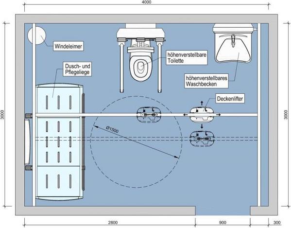 Bild 3 zeigt die Skizze eines Grundrisses mit Maßangaben für eine Toilette für alle.